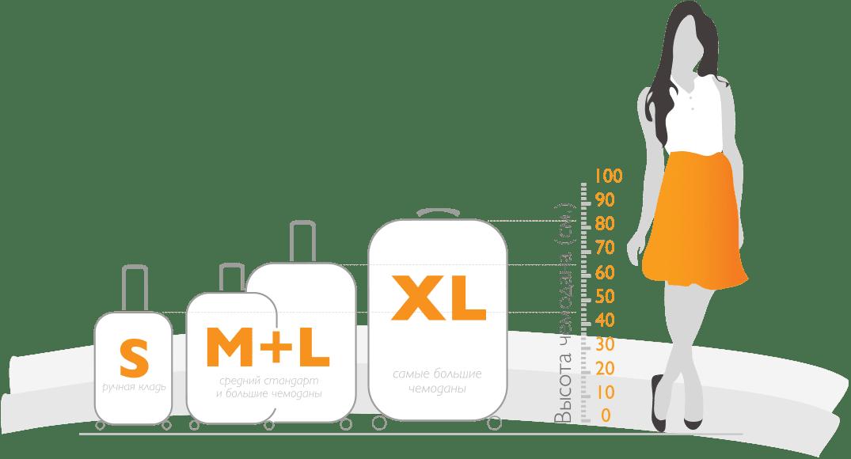 Размерный ряд чехлов для чемоданов